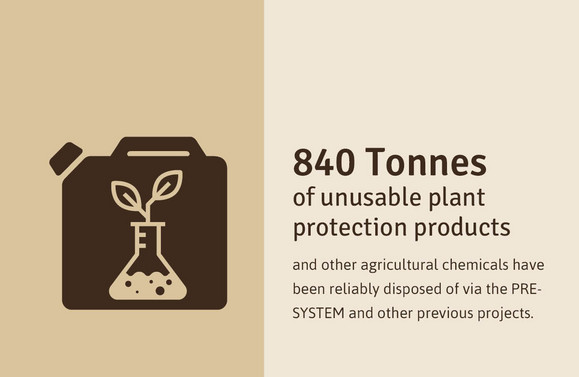 760 Tonnes of unusable plant protection products