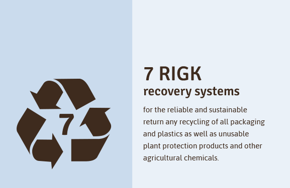 7 RIGK recovery systems for the reliable and sustainable return any recycling of all packaging and plastics as well as unusable plant protection products and other agricultural chemicals.