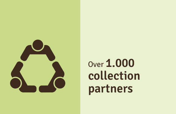 Over 1.000 collection partners