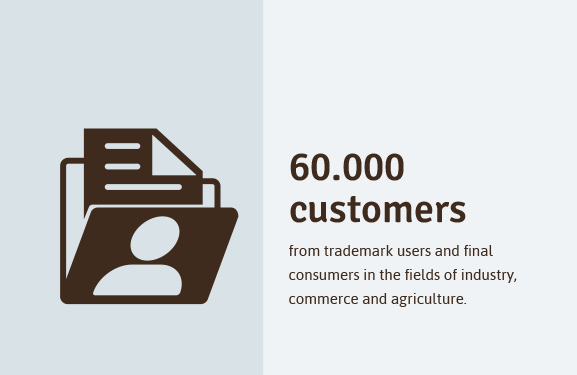 60.000 customers from trademark users and final consumers in the fields of industry, commerce and agriculture.